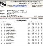 25-Jahre-Trumercup-und-A-FINALE-TRUMERCUP-2017